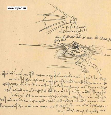 Чертежи Леонардо де Винчи